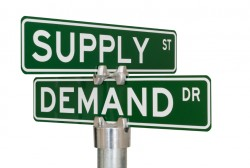 Supply and Demand Business Analytics