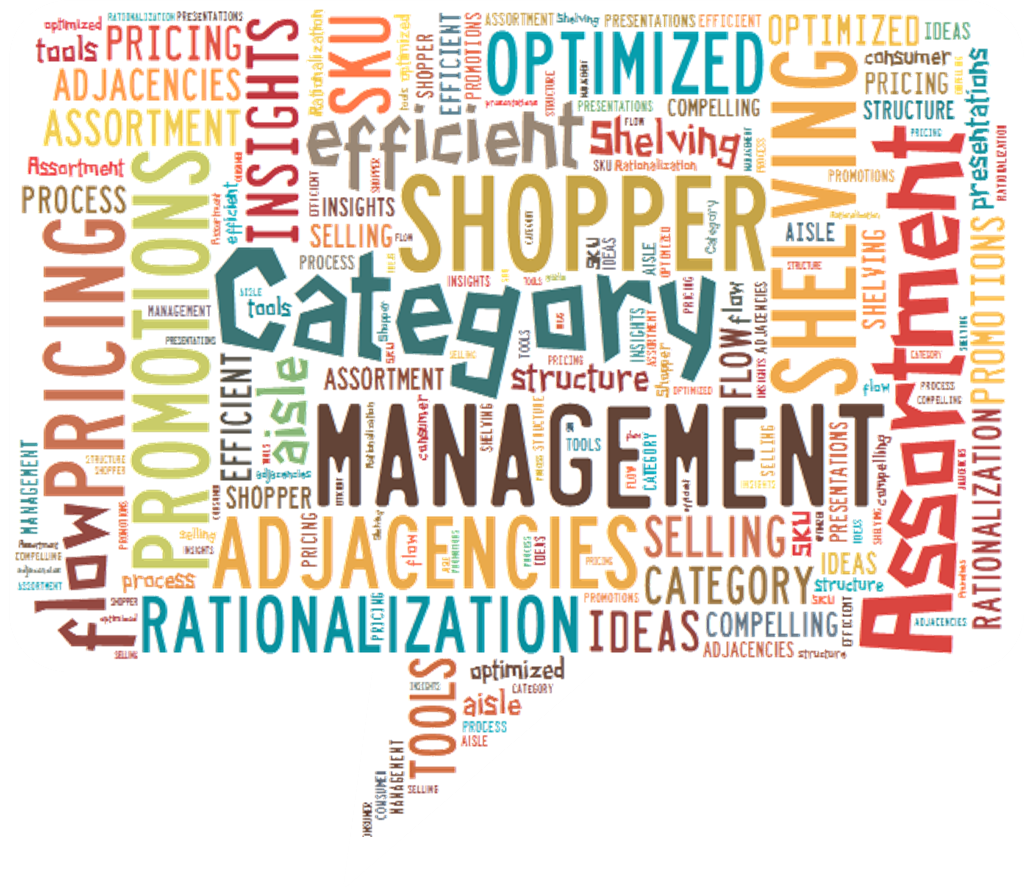 Driving Category Management With Sales Amp Marketing
